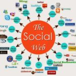 Affiliate Marketing Success Using Social Bookmarking
